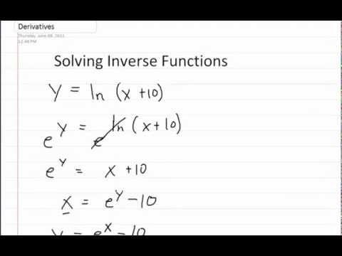 Inverse Function f(x) = ln(x+10)