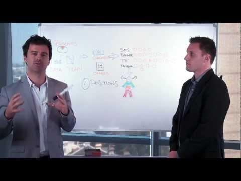 Multi-Channel Marketing - Marketing Masterclass