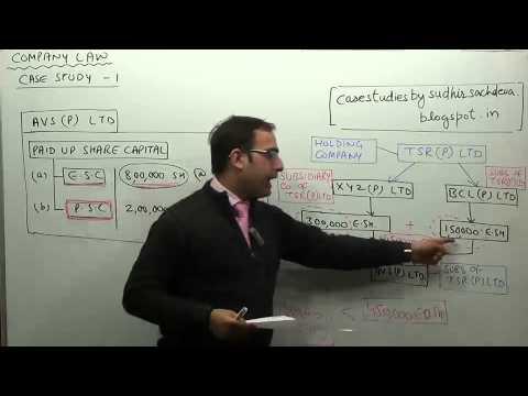 Company Law Video (Case Study Video 1)