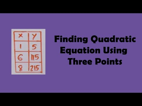 Finding Quadratic Equation Using 3 Points