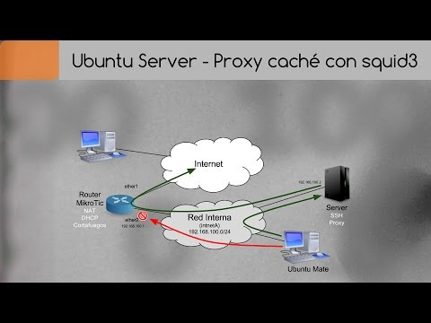 Ubuntu Server 16.04 - Proxy caché con Squid3