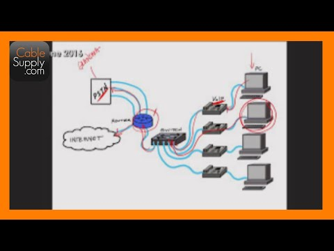 The Evolution of Voice Over IP (VoIP)