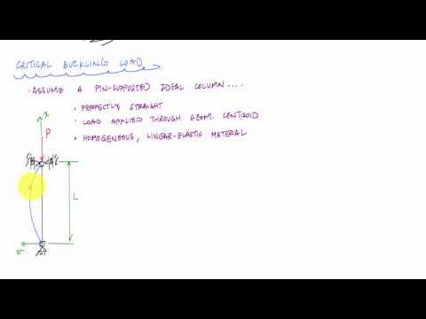 Introduction to Column Buckling (1/2) - Mechanics