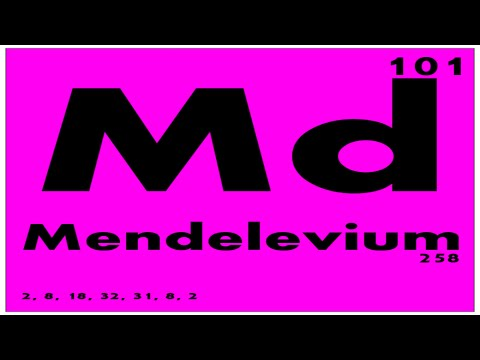 STUDY GUIDE: 101 Mendelevium | Periodic Table of Elements