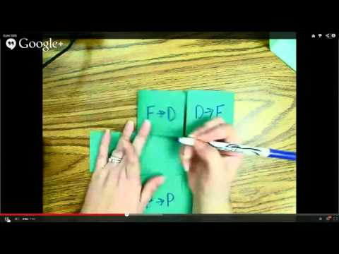 Mathematics Foldable for Percent, Fraction, Decimal Conversions