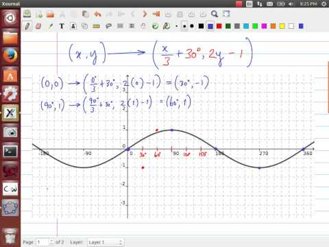 MCR3U - Periodic Functions - Graphing Using Transformations & Key Points