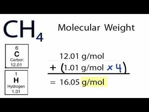 CH4 Molecular Weight: How to find the Molar Mass of CH4