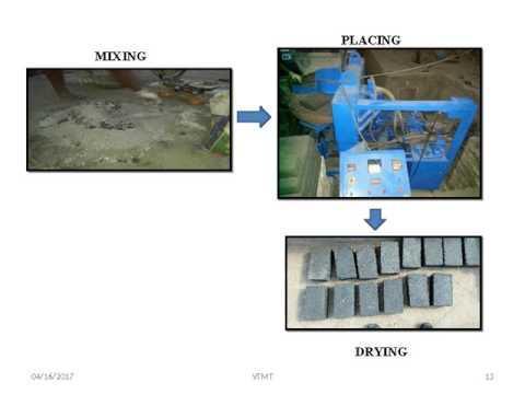 Utilization of waste plastics in fly ash brick