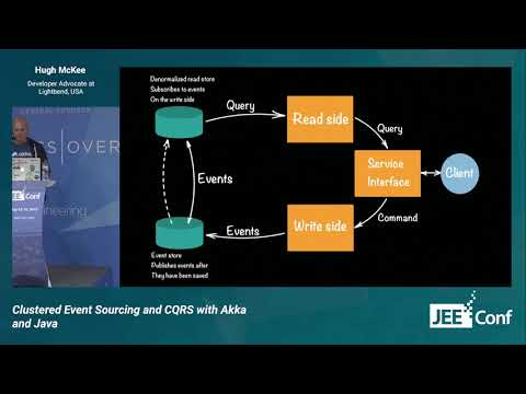 Clustered Event Sourcing and CQRS with Akka and Java (Hugh McKee, USA)