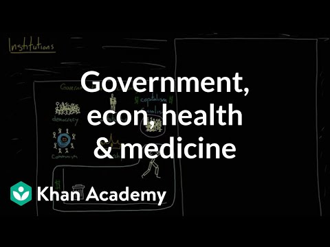 Social institutions - government, economy, health and medicine | MCAT | Khan Academy