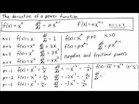 The derivative of a power function