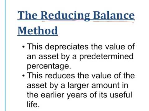 Understand how to calculate Depreciation using the Straight Line and Reducing Balance Methods