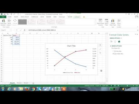 Excel 2013 Tutorial#35 combo chart & sparklines in Excel 2013