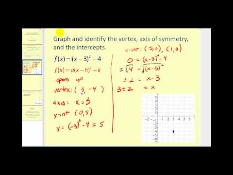Graphing Quadratic Functions in Standard Form (Vertex Form)