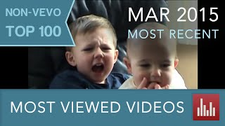 YouTube's 100 Most Viewed Non-Vevo Videos (Mar. 2015)