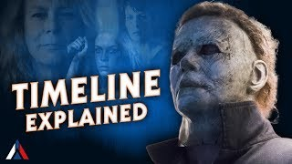 Where Does HALLOWEEN (2018) Take Place? | Timeline Explained