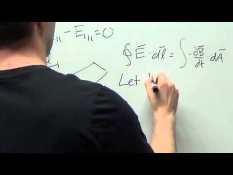Dynamic boundary conditions