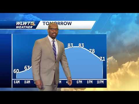 Heat, Storms, Humidity This Weekend