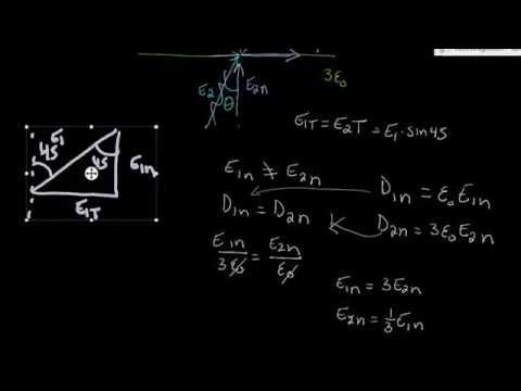 Boundary Conditions Problem
