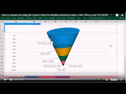 3D Funnel Excel Chart in MS Office Excel 2016