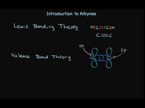 Introduction to Alkynes: Structure and Reactivity
