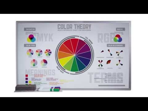 Color Theory & Branding - The Brand Board Episode 2