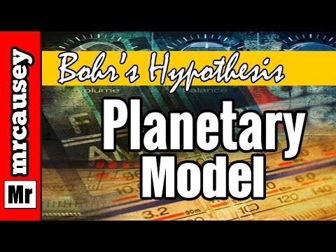 The Planetary Atomic Model (Bohr Model)