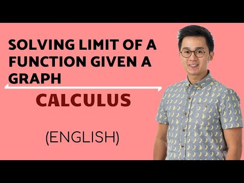 Calculus - Finding the Limit of a Function Given a Graph