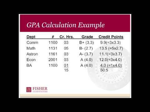 How to Calculate Your GPA v1 0