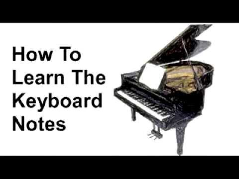 How To Learn The Keyboard Notes-The fastest & easiest way possible