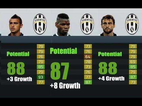 FIFA 14 Juventus Players Potential in Career Mode