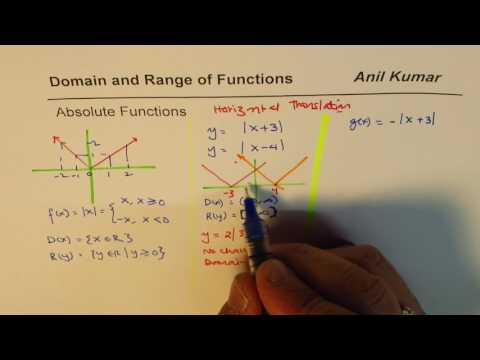 How to find domain and range of absolute functions