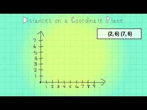 Topic 16.2: Distances on a Coordinate Plane