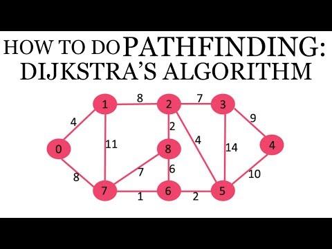 How to Do PATHFINDING: Dijkstra's Algorithm