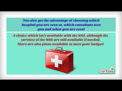 Private Medical Insurance UK