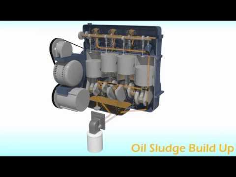 Sludge In Your Engine
