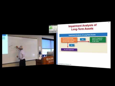 Accounting Practices and Principles- Learning Objective 8.4