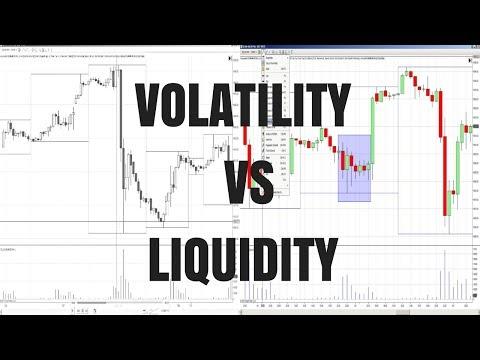 Volatility VS Liquidity for Traders