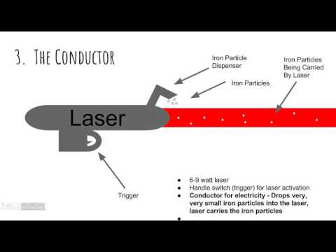 How to make a real laser gun! (Laser Gun Idea)