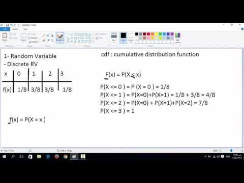 2-  Discrete Random Variable & Cumulative distribution function