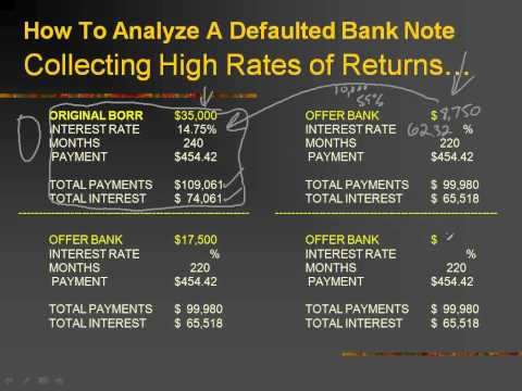 $40,000 PROFIT IN ONE HOUR FROM BUYING THE NOTE & BECOMING THE BANK - Case Study #1 (part 3)