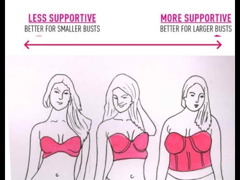 Does a Perfect Strapless Bra Exist?