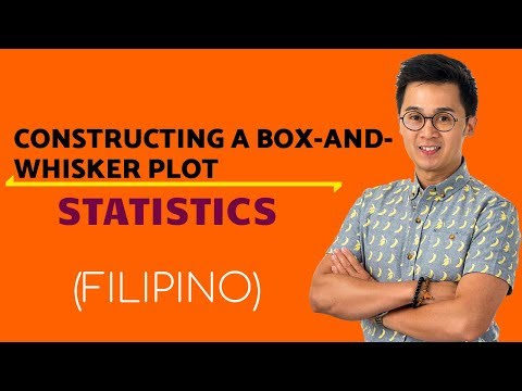 STATISTICS: Constructing Box and Whiskers Plot and Quartiles in Filipino