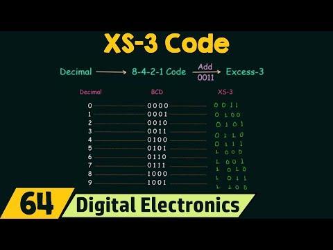 Excess-3 Code (XS-3 Code)