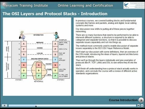 The OSI Layers and Protocol Stacks Networking Course