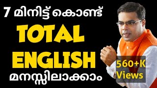 Spoken English in Malayalam Part 1 - Whatsapp Class 9207712666 - TP Shameem (Be, Do, Have)