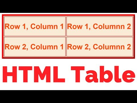 HTML Table Tutorial For Beginners - Learn Under 4 mins - 2017