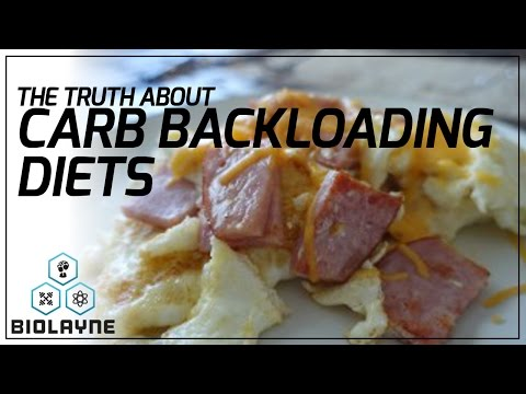 Carb Backloading Review
