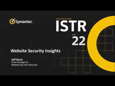 Internet Security Threat Report 2017: Website Security Insights