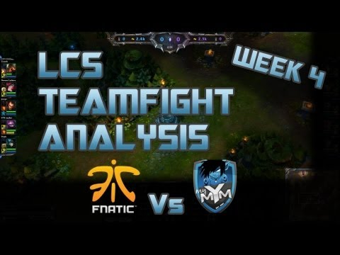 LCS Teamfight Analysis : FNC vs MYM | How to Kite and Manipulate Fights